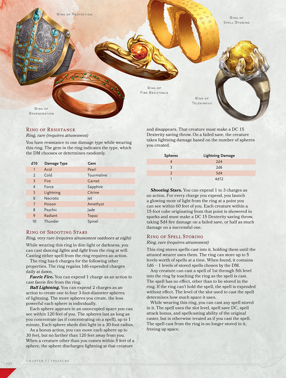 Extra Life Dmg Previews Dungeons Amp Dragons