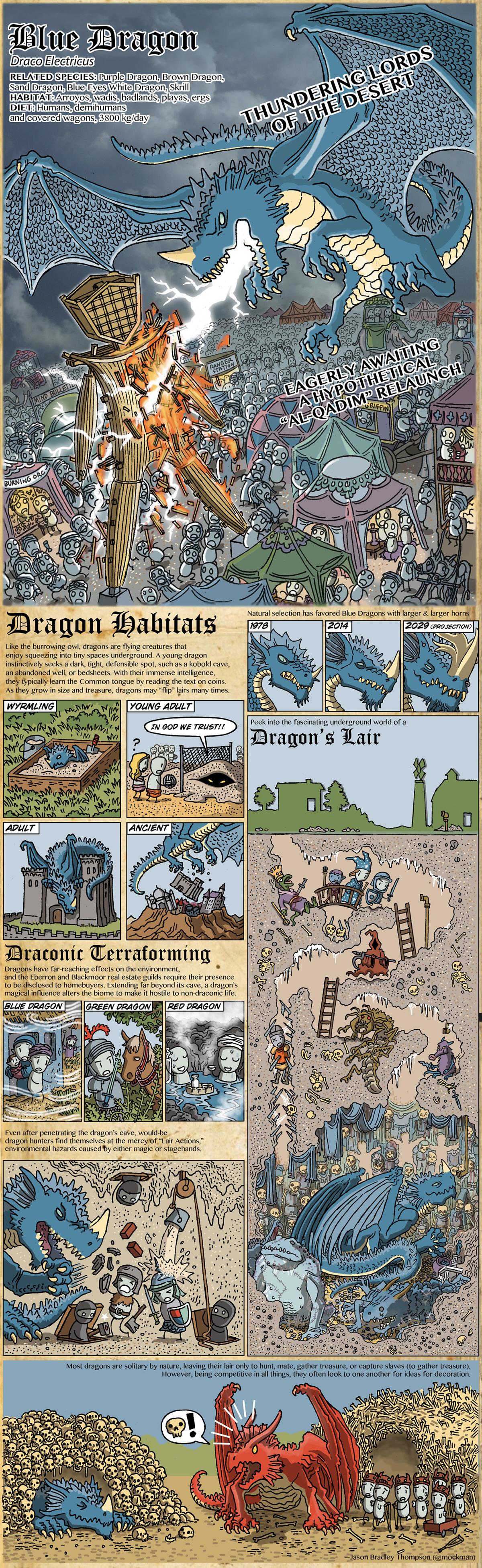 Blue Dragon Dungeons Amp Dragons