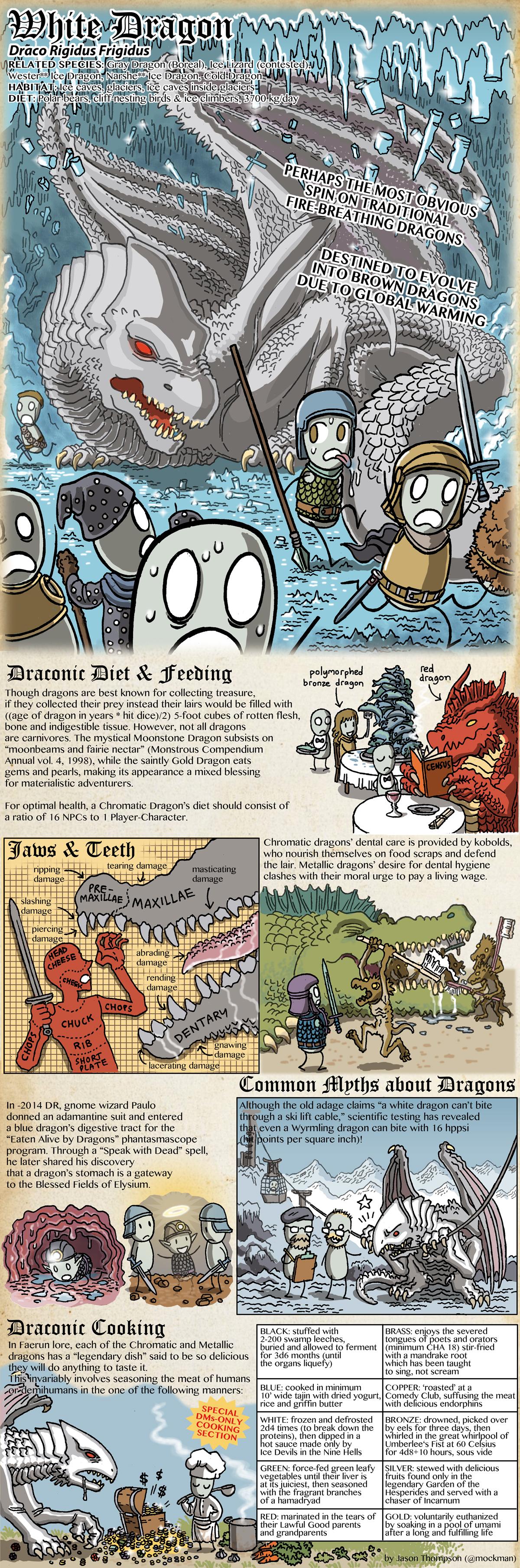 White Dragon | Dungeons & Dragons