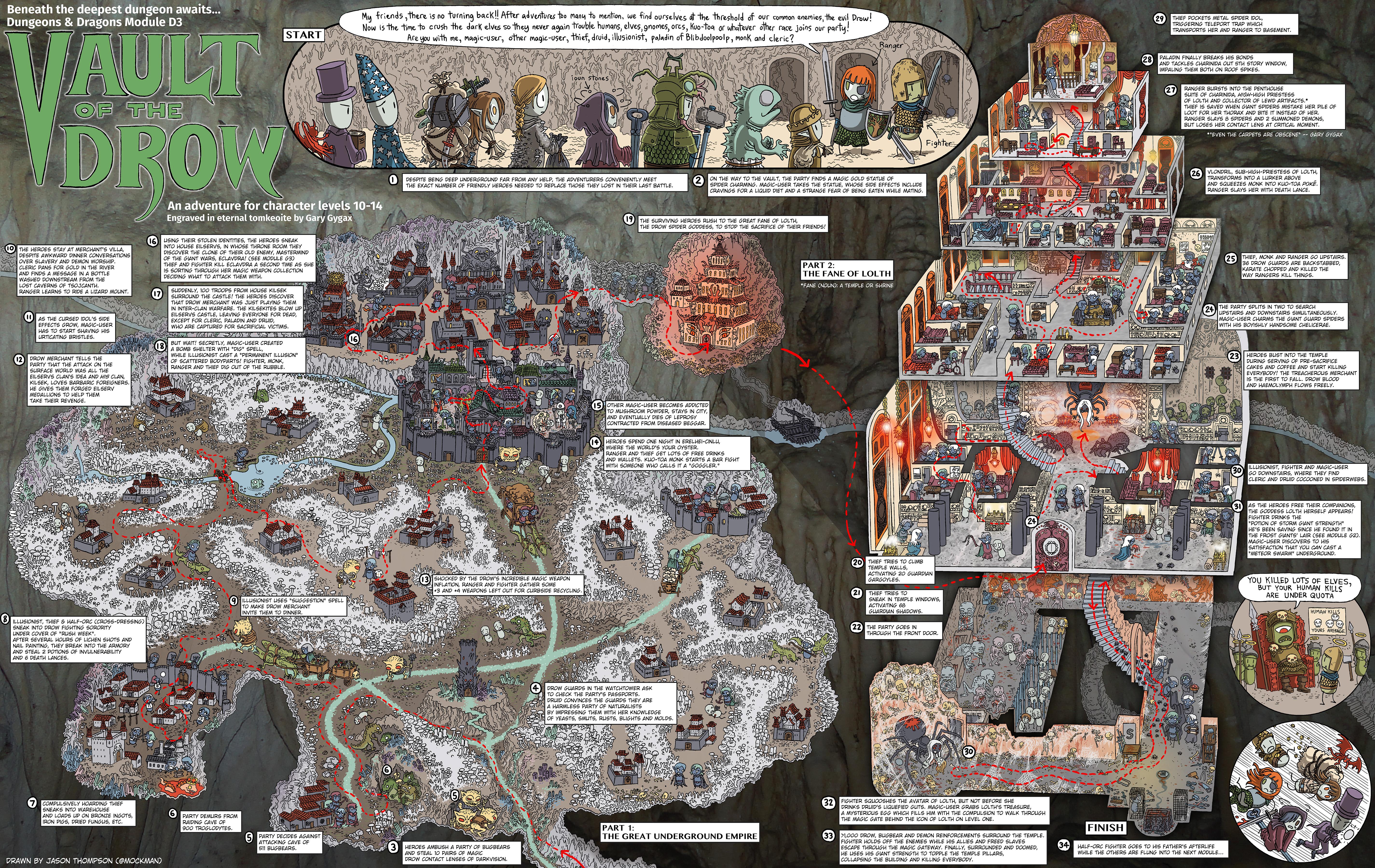 List of D&D Module Walkthrough Maps by Jason B  Thompson