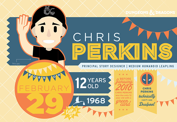 Happy Birthday To Dungeon Master Chris Perkins Dungeons Dragons