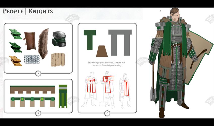 Garenbrig Knights concept art