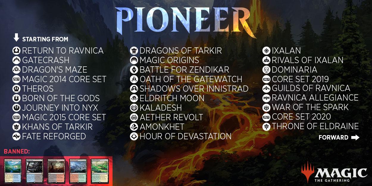 Avalom Game Arena MTG Pioneer Expansiones