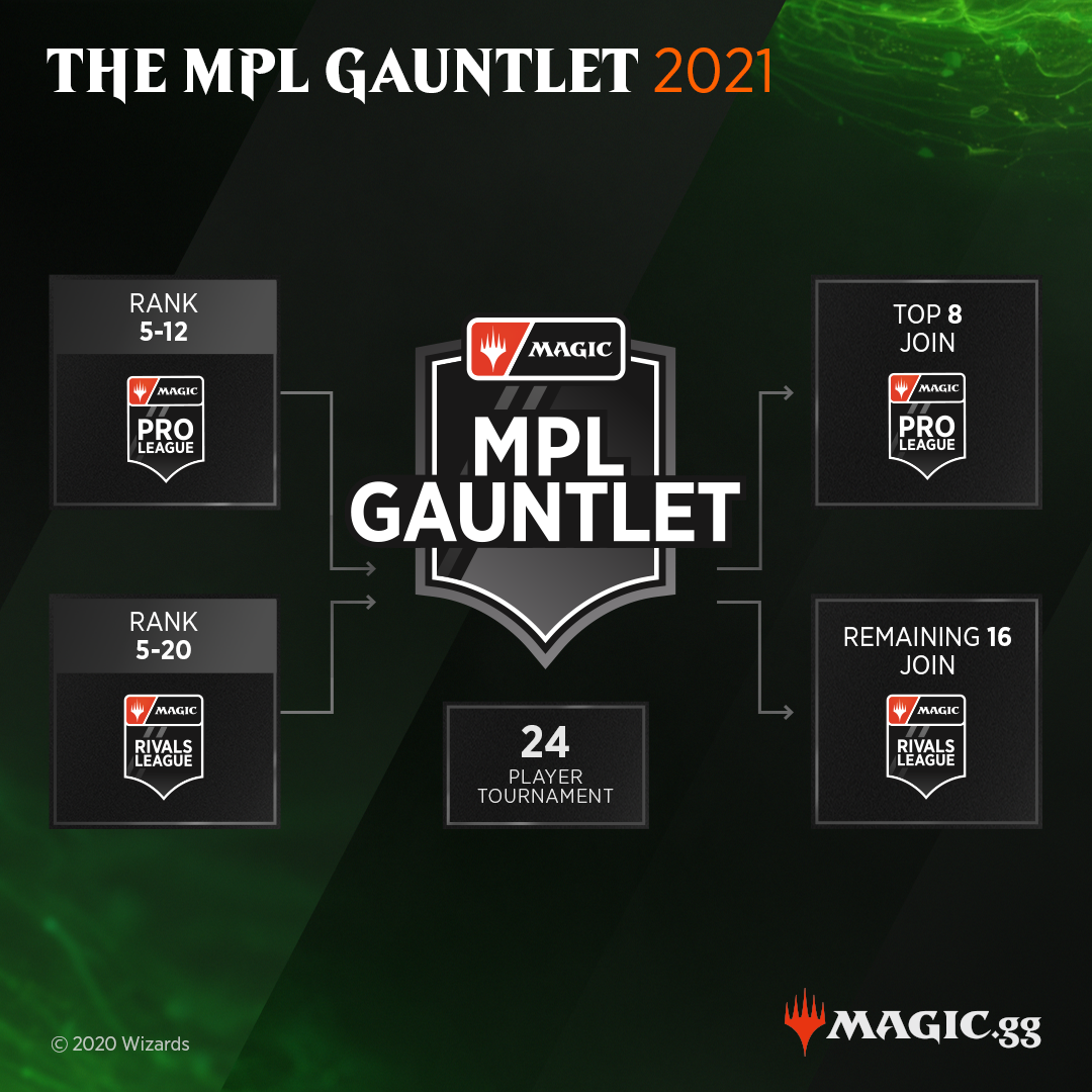 Updated MPL Gauntlet Graphic