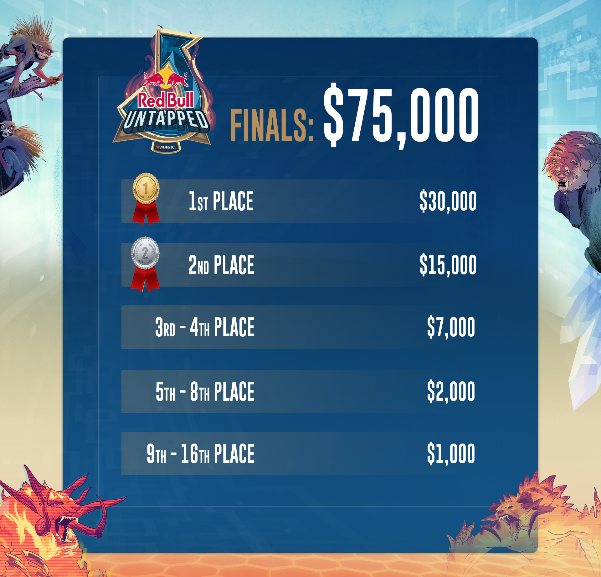 Red Bull Finals prize