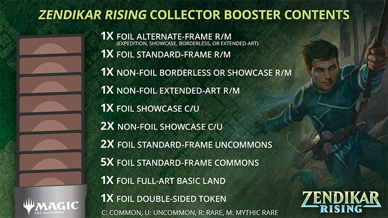 Collector Booster Contents