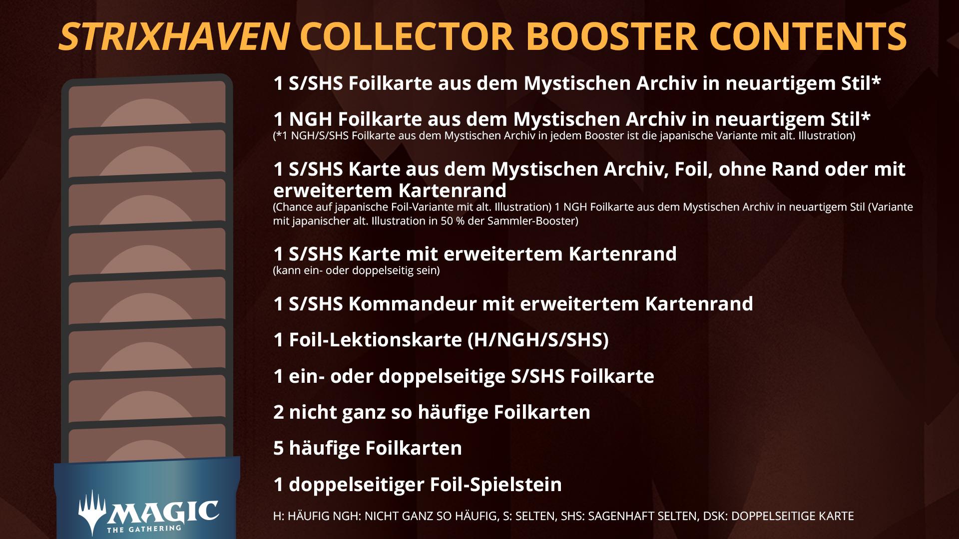 """Sammlerbooster-Tauschteam"""