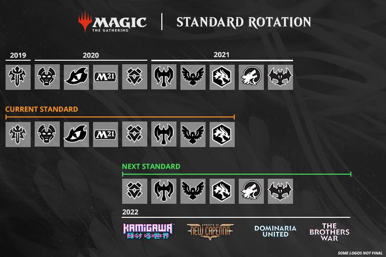 2021 Standard rotation graphic