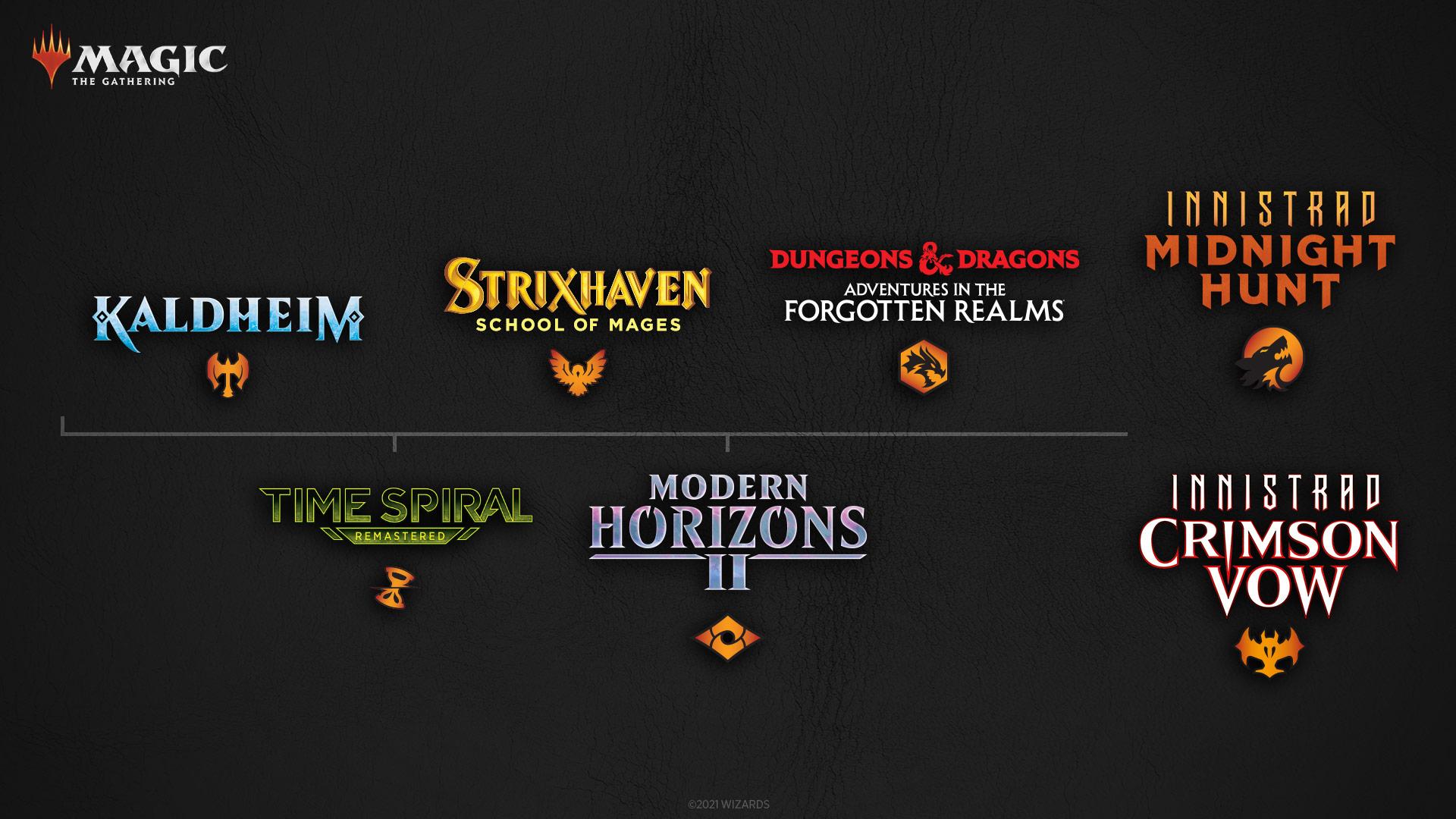 Graphic Timeline