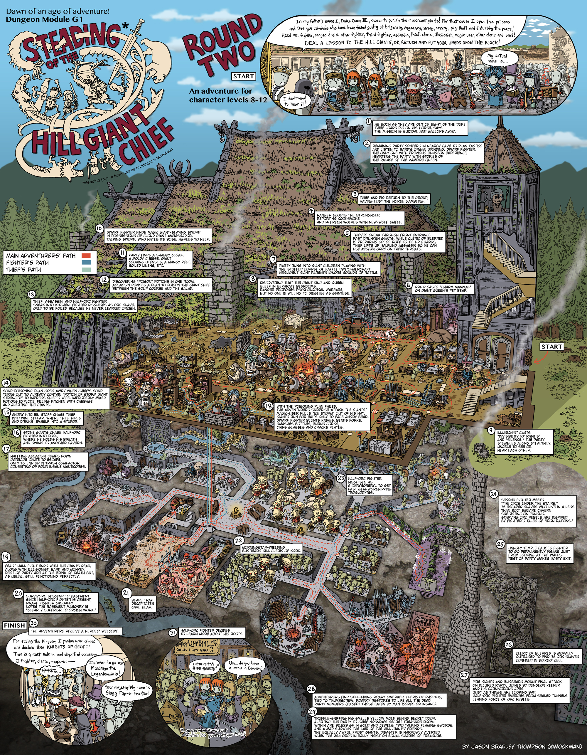 Walkthrough Map: Steading of the Hill Giant Chief