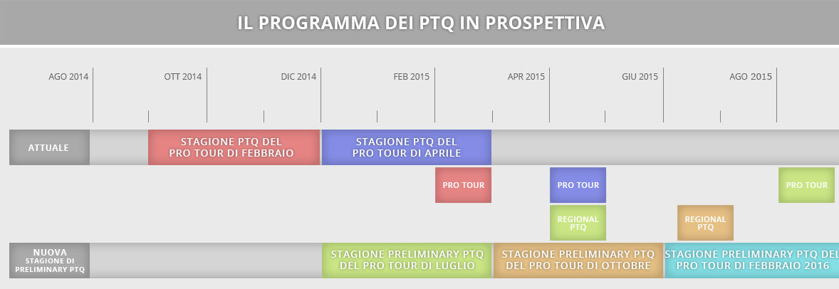 IT_Timeline.jpg
